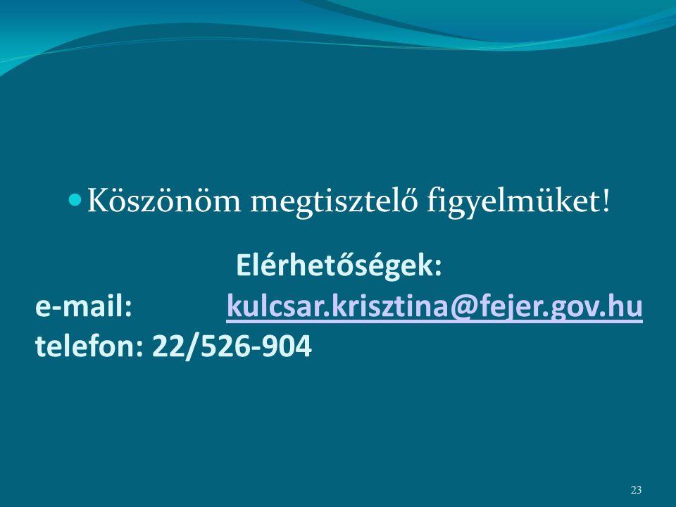Elérhetőségek: e-mail: kulcsar.krisztina@fejer.gov.hu telefon: 22/526-904kulcsar.krisztina@fejer.gov.hu Köszönöm megtisztelő figyelmüket.