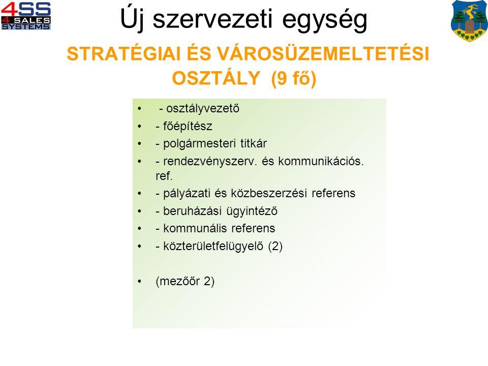 Új szervezeti egység STRATÉGIAI ÉS VÁROSÜZEMELTETÉSI OSZTÁLY (9 fő) - osztályvezető - főépítész - polgármesteri titkár - rendezvényszerv.