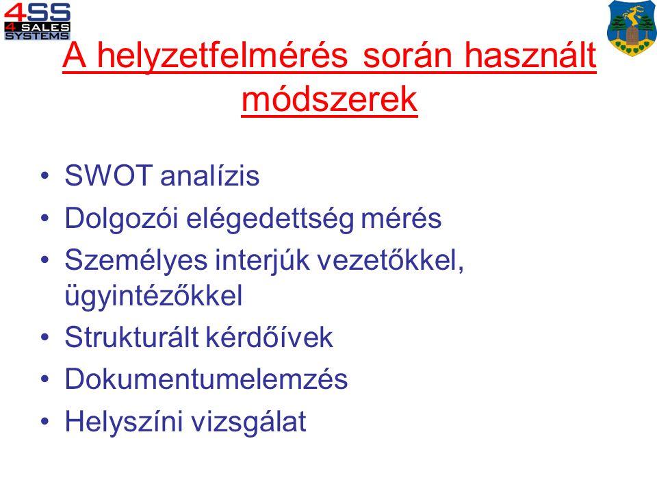 A helyzetfelmérés során használt módszerek SWOT analízis Dolgozói elégedettség mérés Személyes interjúk vezetőkkel, ügyintézőkkel Strukturált kérdőívek Dokumentumelemzés Helyszíni vizsgálat