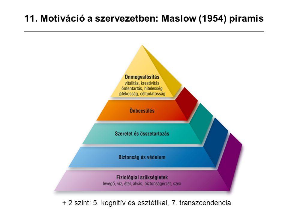 11. Motiváció a szervezetben: Maslow (1954) piramis + 2 szint: 5.