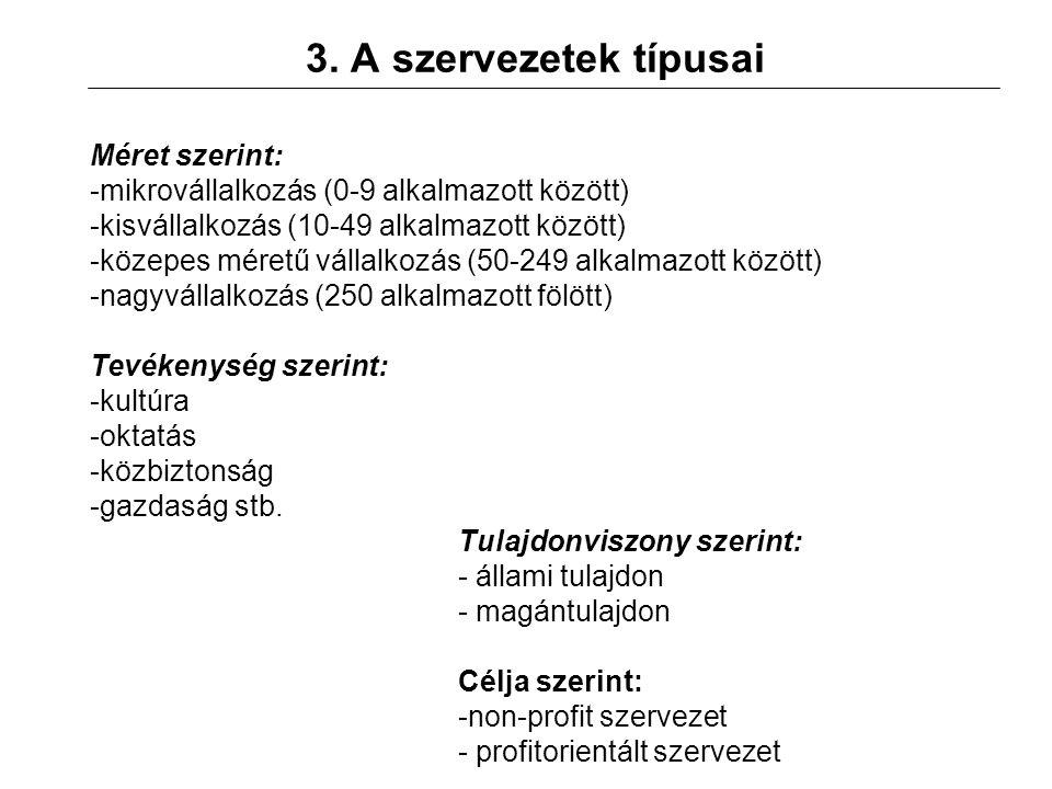 3. A szervezetek típusai Méret szerint: -mikrovállalkozás (0-9 alkalmazott között) -kisvállalkozás (10-49 alkalmazott között) -közepes méretű vállalko