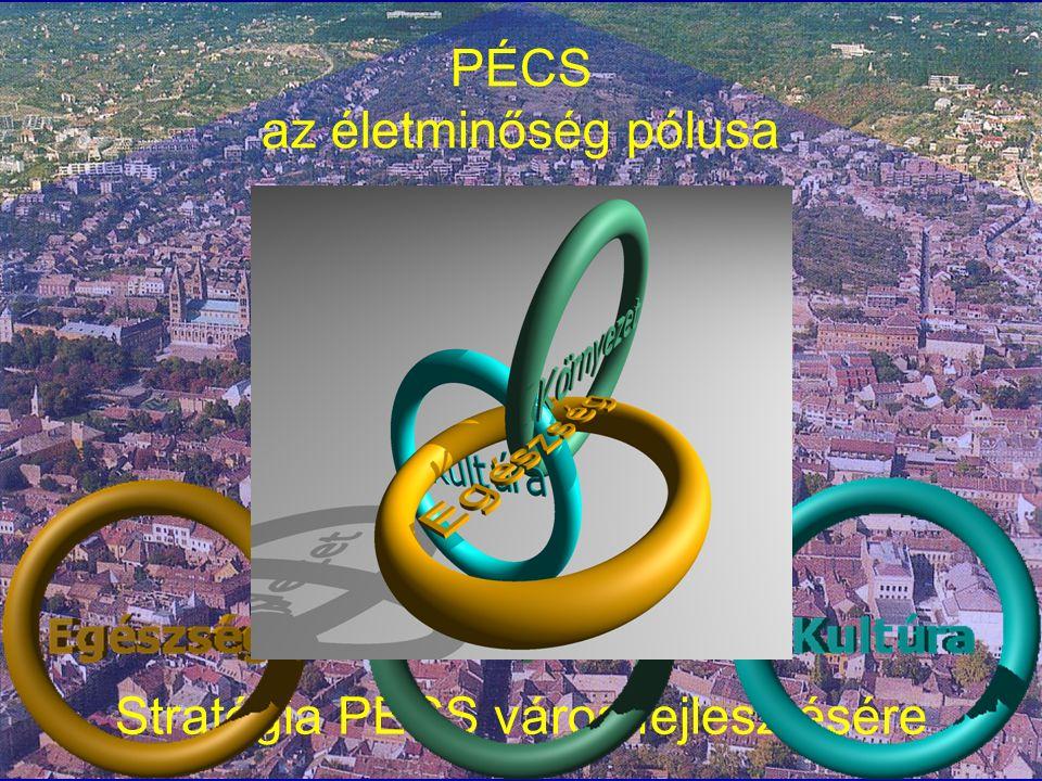 PÉCS az életminőség pólusa Stratégia PÉCS város fejlesztésére