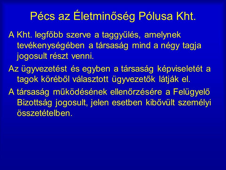 Pécs az Életminőség Pólusa Kht. A Kht.