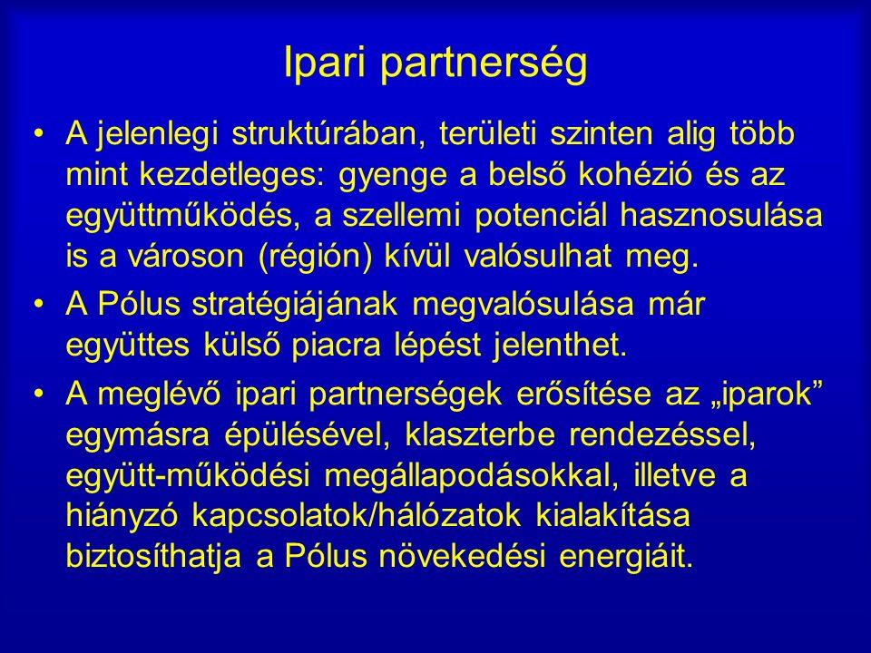 Ipari partnerség A jelenlegi struktúrában, területi szinten alig több mint kezdetleges: gyenge a belső kohézió és az együttműködés, a szellemi potenciál hasznosulása is a városon (régión) kívül valósulhat meg.