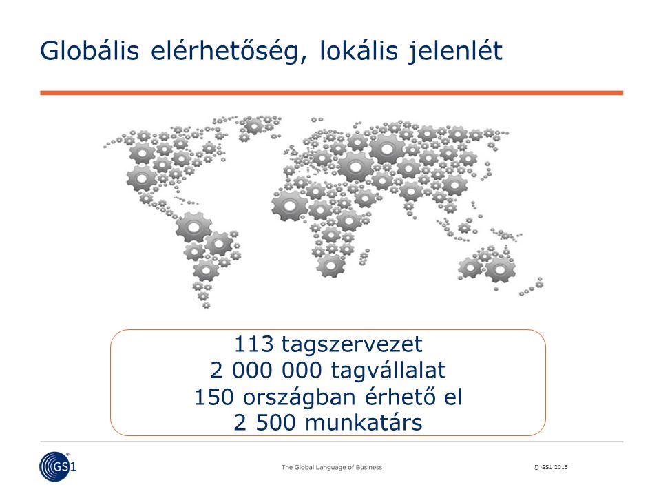 © GS1 2015 Globális elérhetőség, lokális jelenlét 113 tagszervezet 2 000 000 tagvállalat 150 országban érhető el 2 500 munkatárs