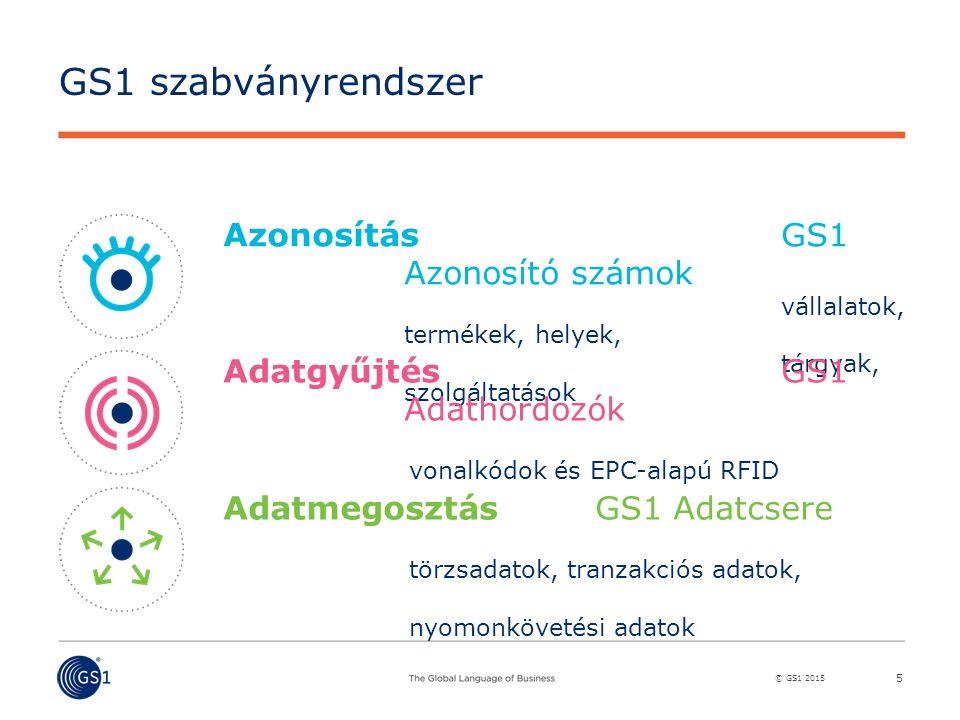 © GS1 2015 5 AzonosításGS1 Azonosító számok vállalatok, termékek, helyek, tárgyak, szolgáltatások AdatgyűjtésGS1 Adathordozók vonalkódok és EPC-alapú RFID AdatmegosztásGS1 Adatcsere törzsadatok, tranzakciós adatok, nyomonkövetési adatok GS1 szabványrendszer