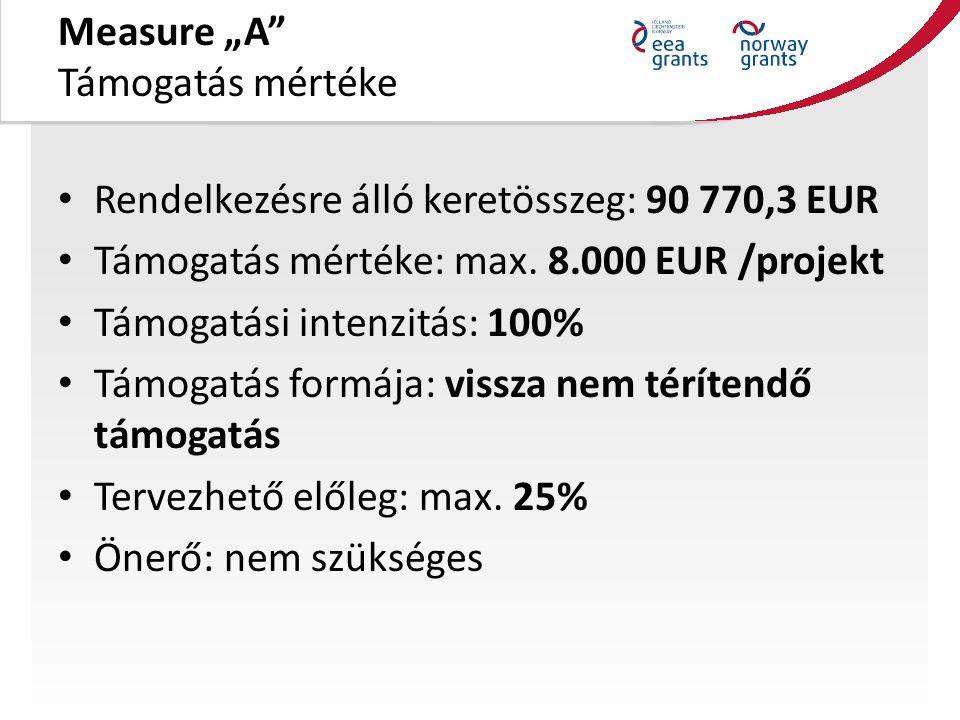 """Measure """"A Támogatás mértéke Rendelkezésre álló keretösszeg: 90 770,3 EUR Támogatás mértéke: max."""