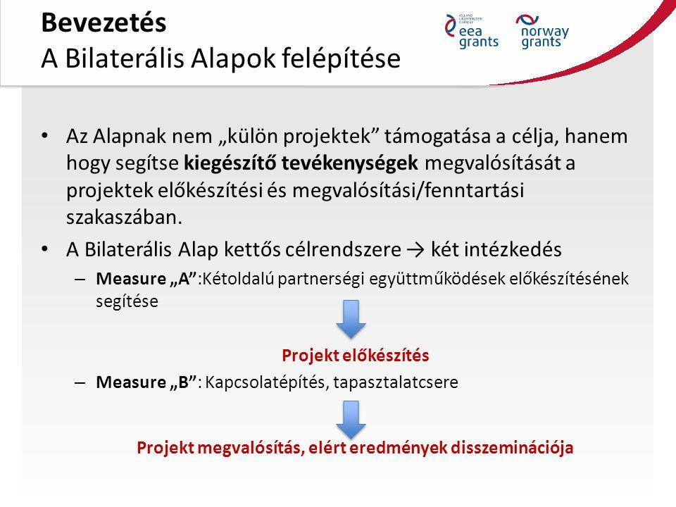 """Measure """"A Kétoldalú partnerségi együttműködések előkészítésének segítése Donor partner(ek) keresése donor partnerségi projektek előkészítéséhez Meglévő partnerségi kapcsolatok erősítése közös projektek előkészítéséhez Közös projektfejlesztés Donor partner(ek) keresése donor partnerségi projektek előkészítéséhez Meglévő partnerségi kapcsolatok erősítése közös projektek előkészítéséhez Közös projektfejlesztés"""