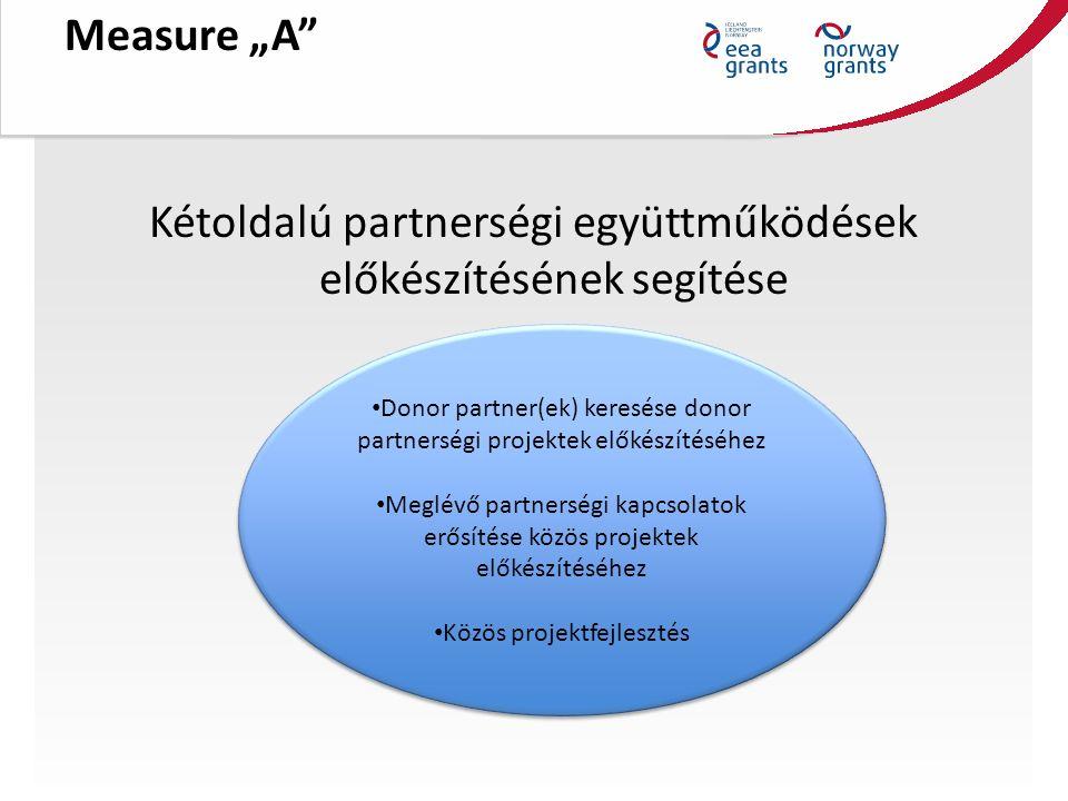 """Measure """"A Megjelenő felhívások 2013 – Vidéki kulturális és természeti örökség megőrzése c."""
