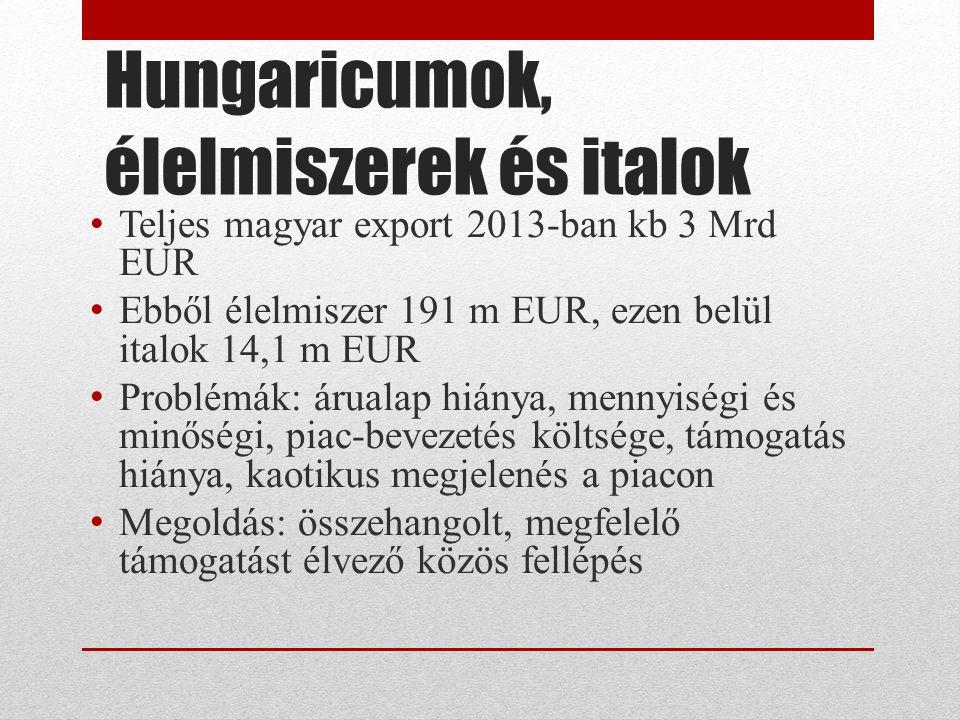 Hungaricumok, élelmiszerek és italok Teljes magyar export 2013-ban kb 3 Mrd EUR Ebből élelmiszer 191 m EUR, ezen belül italok 14,1 m EUR Problémák: árualap hiánya, mennyiségi és minőségi, piac-bevezetés költsége, támogatás hiánya, kaotikus megjelenés a piacon Megoldás: összehangolt, megfelelő támogatást élvező közös fellépés