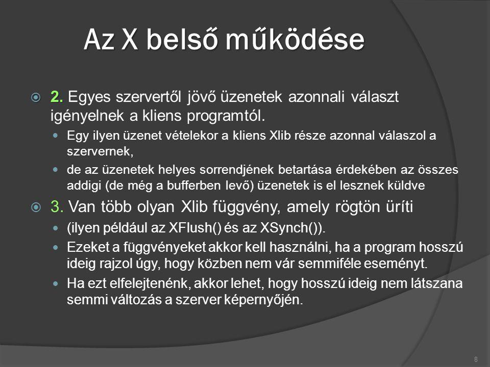 Az X belső működése  2.  2.