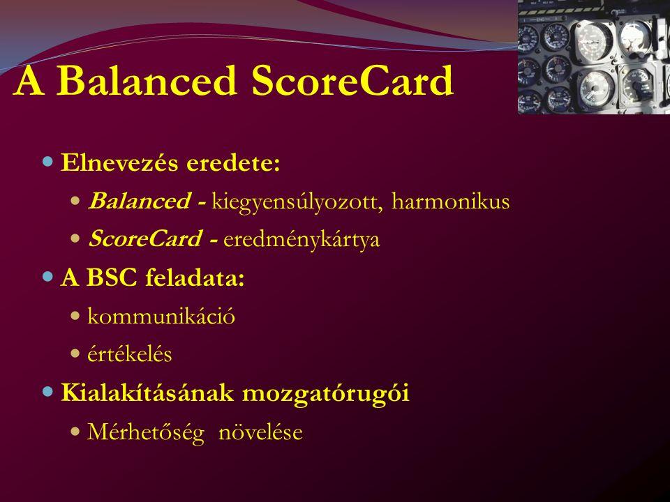 A Balanced ScoreCard Elnevezés eredete: Balanced - kiegyensúlyozott, harmonikus ScoreCard - eredménykártya A BSC feladata: kommunikáció értékelés Kialakításának mozgatórugói Mérhetőség növelése