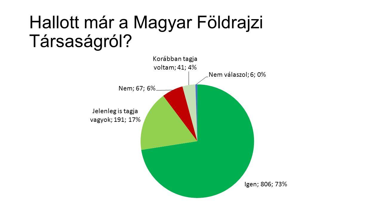 Hallott már a Magyar Földrajzi Társaságról