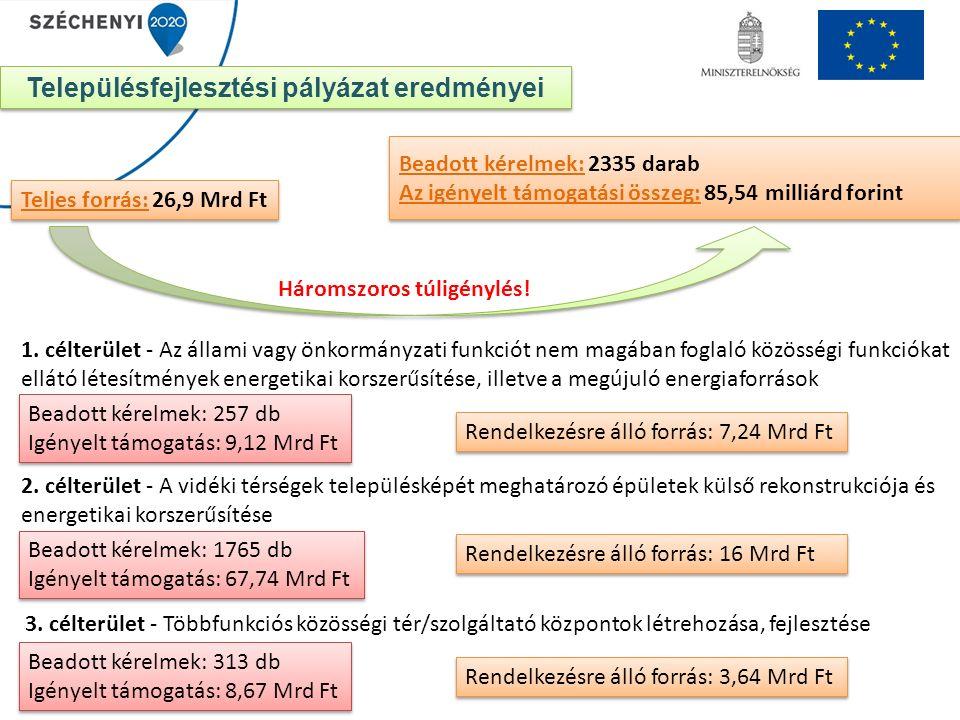 Az MNVH szervezete, jogszabályi változások az 1698/2005/EK tanácsi rendelet hatályon kívül helyezéséről szóló, 1305/2013/EU európai parlamenti és tanácsi rendelet 54.