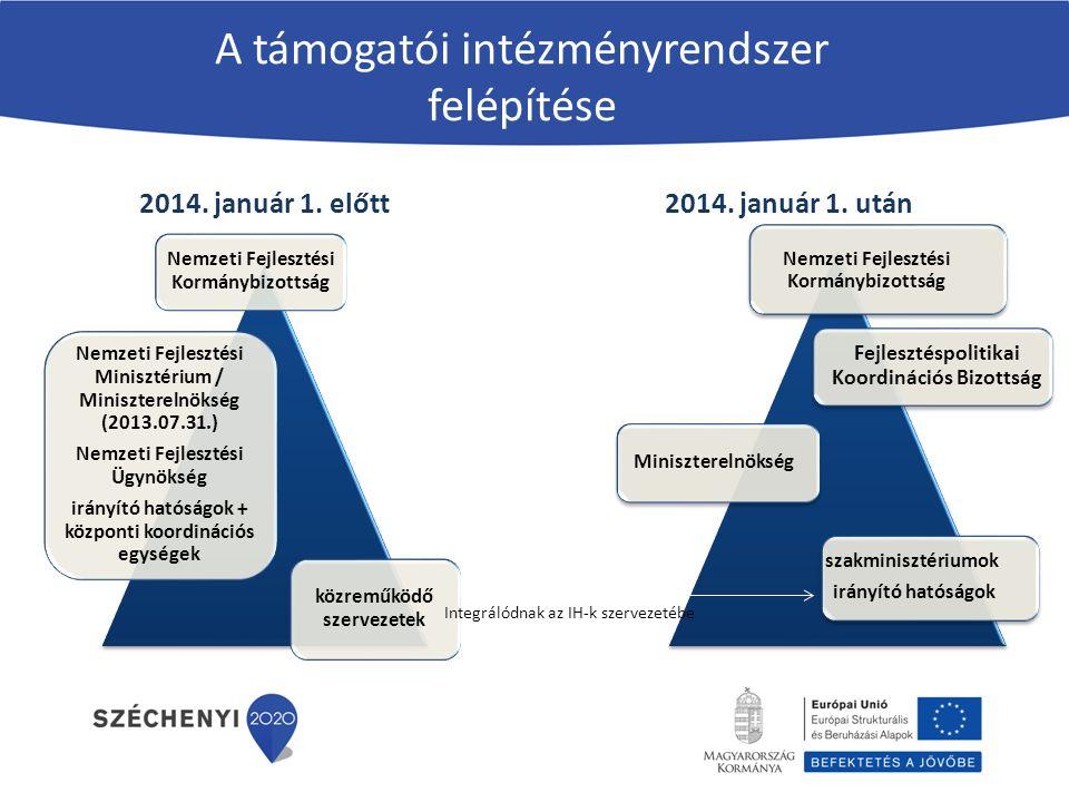 A Miniszterelnökség mint koordináló szervezet Feladatok: forrásfelhasználás tervezése, a programok végrehajtásának koordinálása, jogszabályok egységes alkalmazása, végrehajtás: – irányító hatóságok egységes eljárásának megteremtése, – programok legeredményesebb végrehajtása.