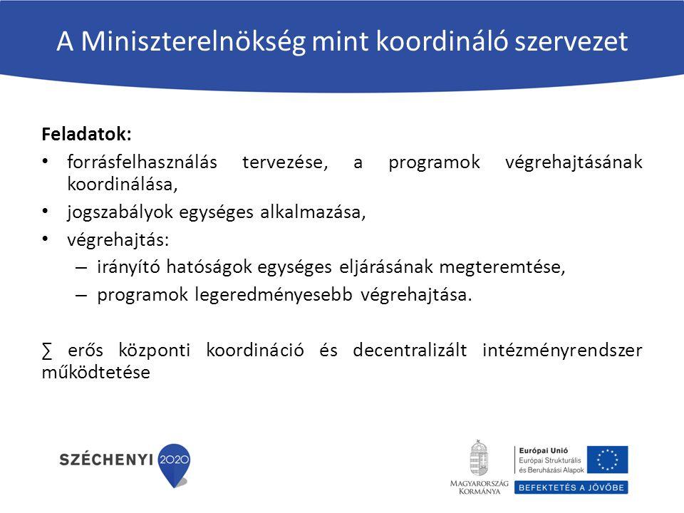 Az irányító hatóságok szaktárcákhoz történő integrálása KOR IH VOP IH