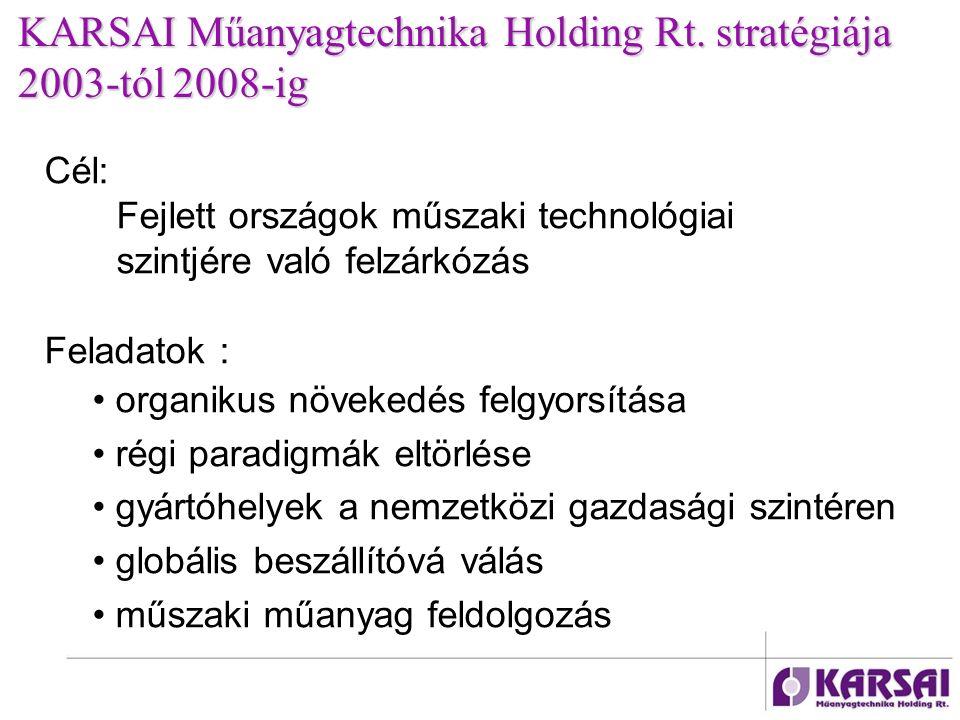 KARSAI Műanyagtechnika Holding Rt.