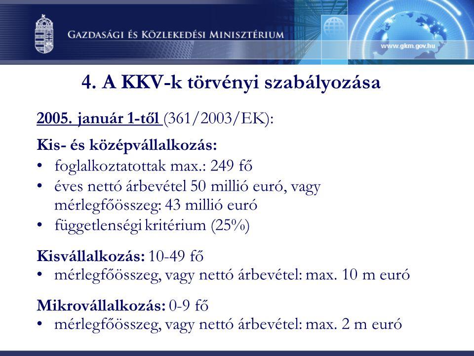 4. A KKV-k törvényi szabályozása 2005.
