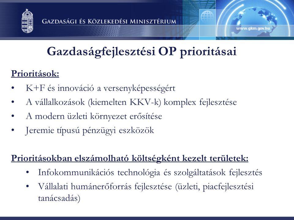 A fejlesztéspolitikai termékkínálatról….