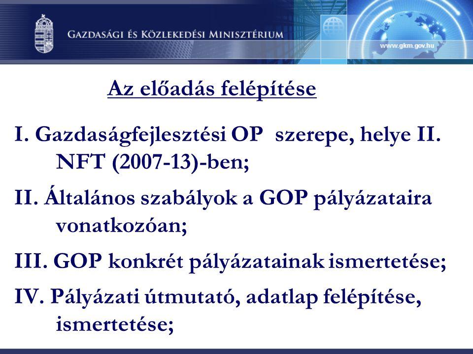 Az előadás felépítése I. Gazdaságfejlesztési OP szerepe, helye II.