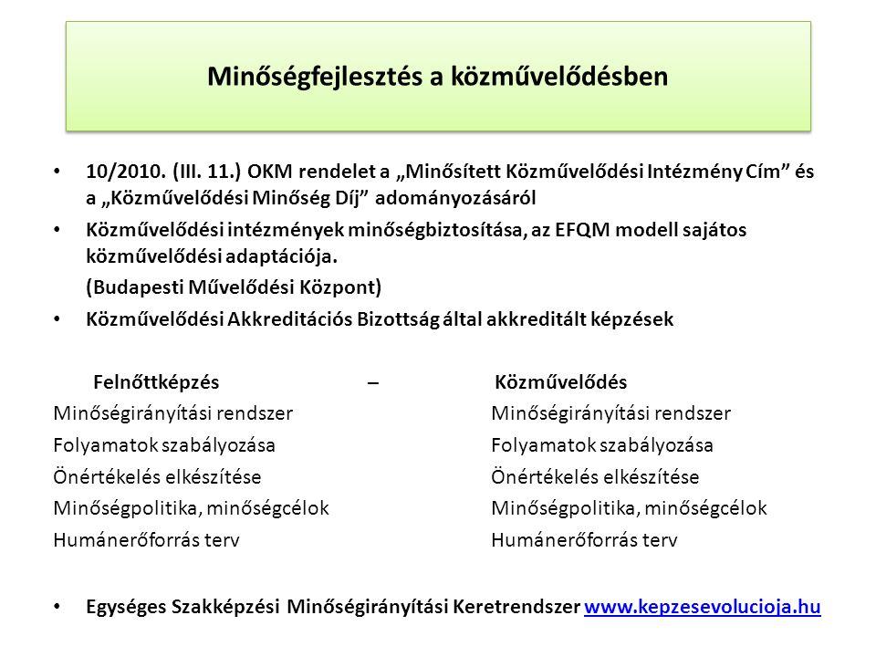 Minőségfejlesztés a közművelődésben 10/2010. (III.