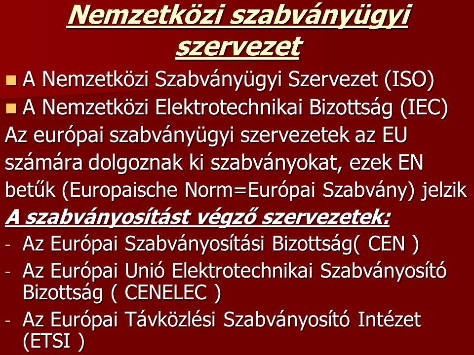 Nemzetközi szabványügyi szervezet A Nemzetközi Szabványügyi Szervezet (ISO) A Nemzetközi Szabványügyi Szervezet (ISO) A Nemzetközi Elektrotechnikai Bizottság (IEC) A Nemzetközi Elektrotechnikai Bizottság (IEC) Az európai szabványügyi szervezetek az EU számára dolgoznak ki szabványokat, ezek EN betűk (Europaische Norm=Európai Szabvány) jelzik A szabványosítást végző szervezetek: - Az Európai Szabványosítási Bizottság( CEN ) - Az Európai Unió Elektrotechnikai Szabványosító Bizottság ( CENELEC ) - Az Európai Távközlési Szabványosító Intézet (ETSI )
