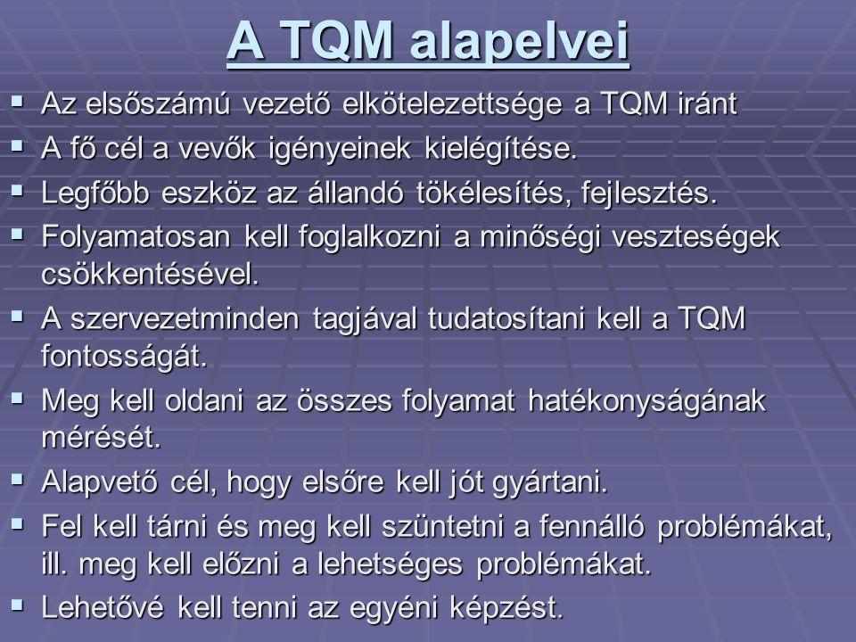 A TQM alapelvei  Az elsőszámú vezető elkötelezettsége a TQM iránt  A fő cél a vevők igényeinek kielégítése.