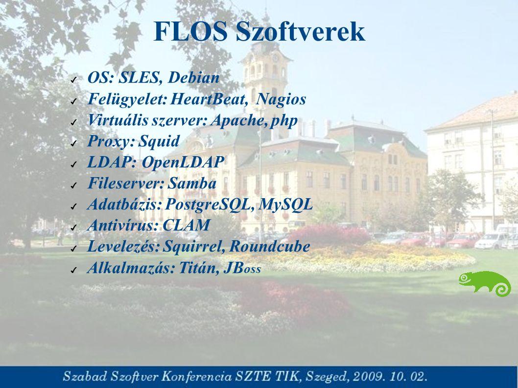 FLOS Szoftverek ✔ OS: SLES, Debian ✔ Felügyelet: HeartBeat, Nagios ✔ Virtuális szerver: Apache, php ✔ Proxy: Squid ✔ LDAP: OpenLDAP ✔ Fileserver: Samba ✔ Adatbázis: PostgreSQL, MySQL ✔ Antivírus: CLAM ✔ Levelezés: Squirrel, Roundcube ✔ Alkalmazás: Titán, JB oss