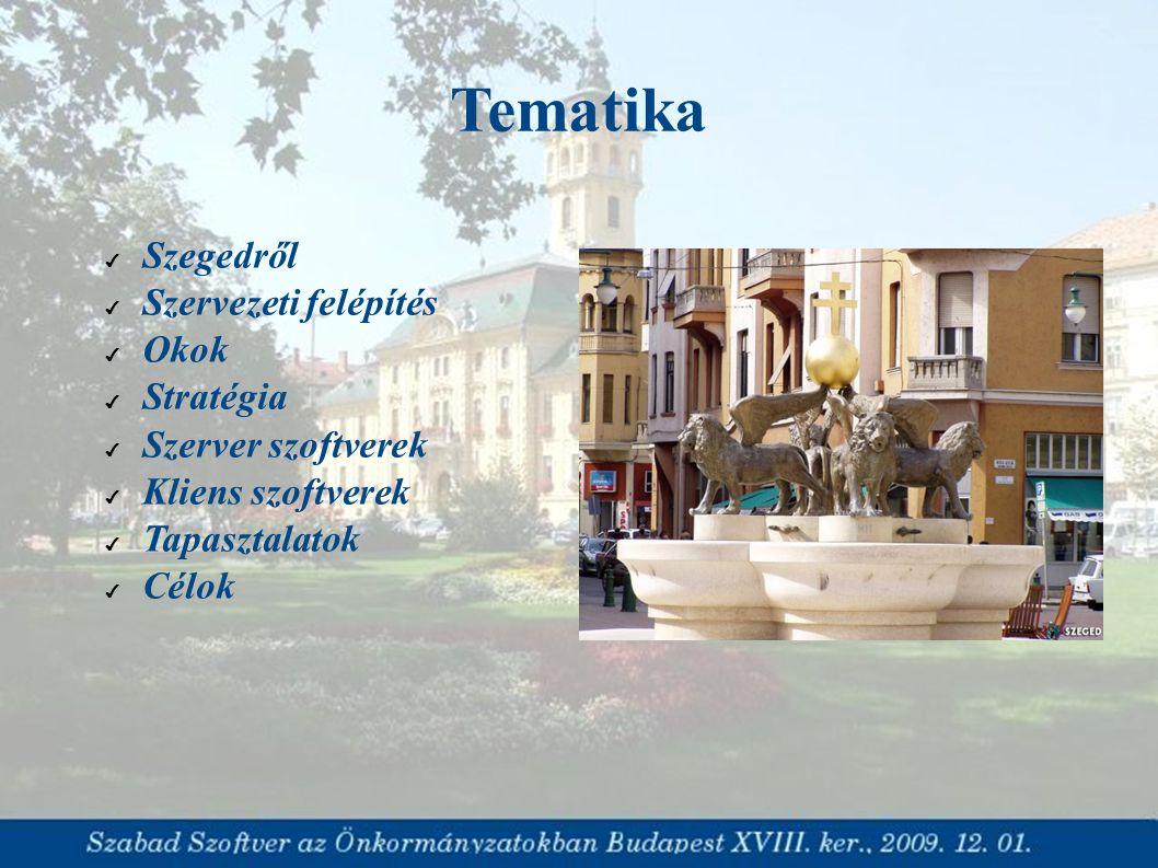 Tematika ✔ Szegedről ✔ Szervezeti felépítés ✔ Okok ✔ Stratégia ✔ Szerver szoftverek ✔ Kliens szoftverek ✔ Tapasztalatok ✔ Célok