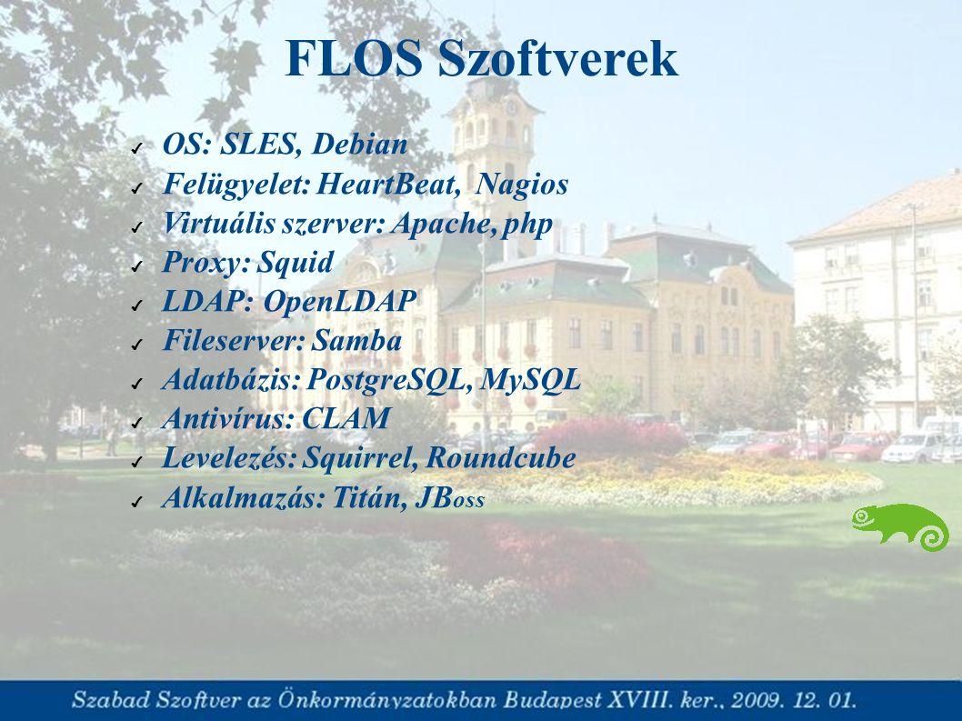 FLOS Szoftverek ✔ OS: SLES, Debian ✔ Felügyelet: HeartBeat, Nagios ✔ Virtuális szerver: Apache, php ✔ Proxy: Squid ✔ LDAP: OpenLDAP ✔ Fileserver: Sa