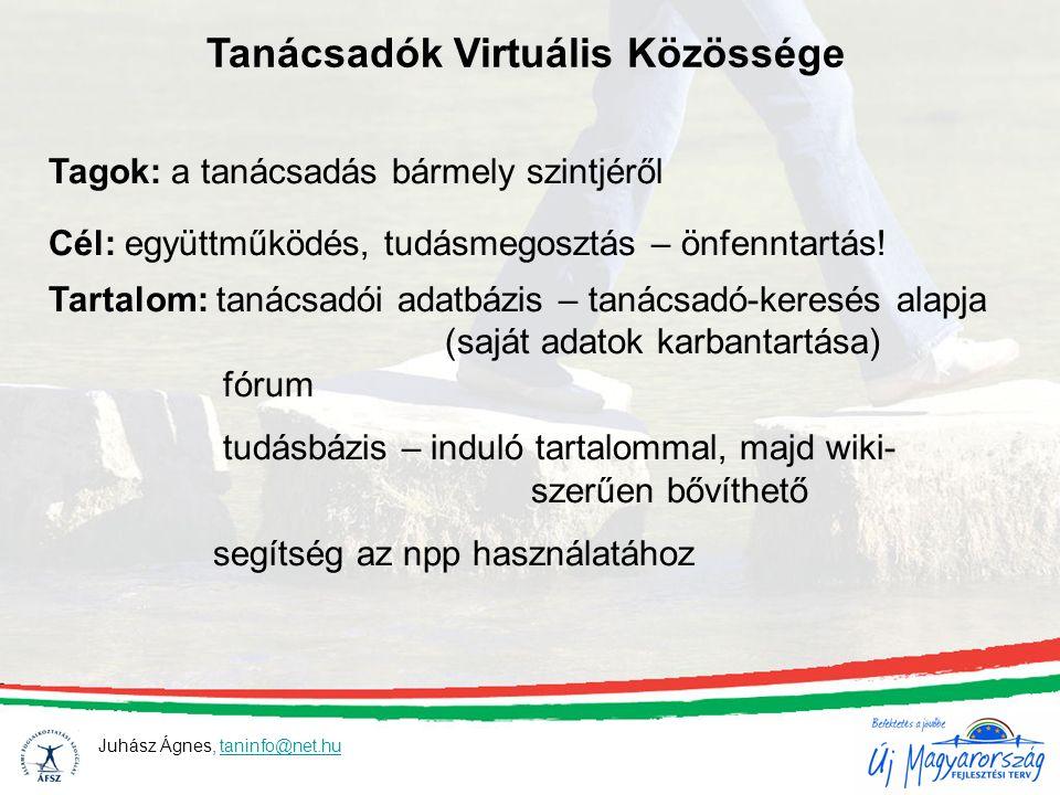 Juhász Ágnes, taninfo@net.hutaninfo@net.hu Tanácsadók Virtuális Közössége Tagok: a tanácsadás bármely szintjéről Cél: együttműködés, tudásmegosztás – önfenntartás.