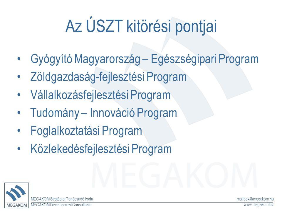 MEGAKOM Stratégiai Tanácsadó Iroda www.megakom.hu MEGAKOM Development Consultants mailbox@megakom.hu Az ÚSZT kitörési pontjai Gyógyító Magyarország –