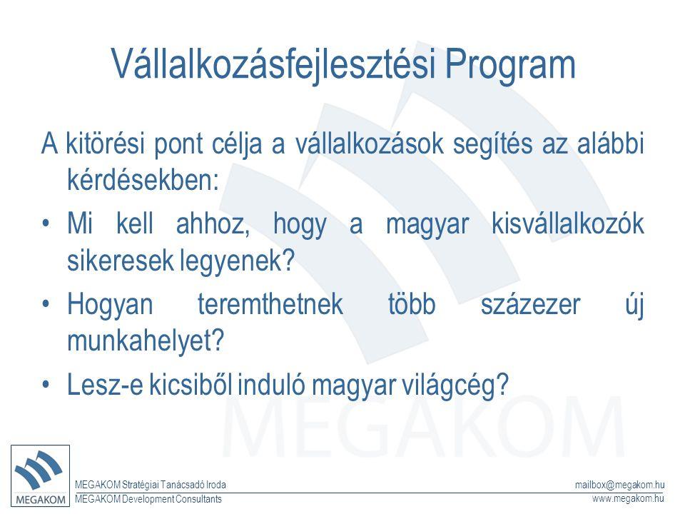 MEGAKOM Stratégiai Tanácsadó Iroda www.megakom.hu MEGAKOM Development Consultants mailbox@megakom.hu Vállalkozásfejlesztési Program A kitörési pont célja a vállalkozások segítés az alábbi kérdésekben: Mi kell ahhoz, hogy a magyar kisvállalkozók sikeresek legyenek.