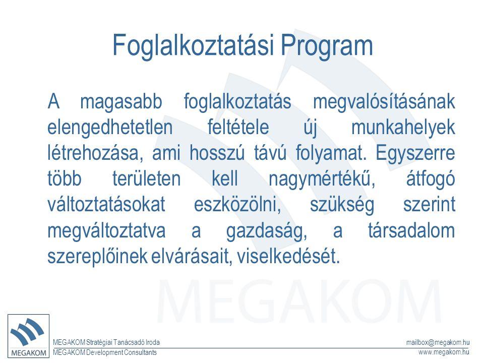 MEGAKOM Stratégiai Tanácsadó Iroda www.megakom.hu MEGAKOM Development Consultants mailbox@megakom.hu Foglalkoztatási Program A magasabb foglalkoztatás megvalósításának elengedhetetlen feltétele új munkahelyek létrehozása, ami hosszú távú folyamat.