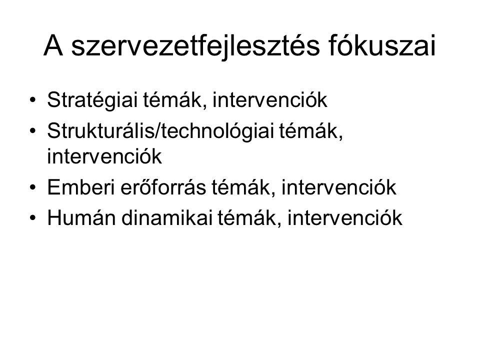 A szervezetfejlesztés fókuszai Stratégiai témák, intervenciók Strukturális/technológiai témák, intervenciók Emberi erőforrás témák, intervenciók Humán dinamikai témák, intervenciók