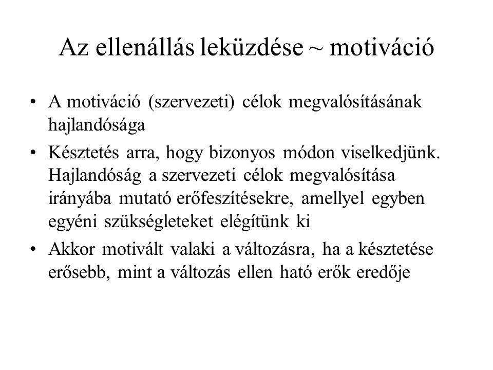 Az ellenállás leküzdése ~ motiváció A motiváció (szervezeti) célok megvalósításának hajlandósága Késztetés arra, hogy bizonyos módon viselkedjünk.