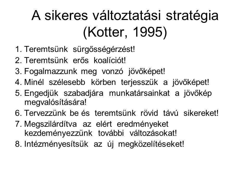 A sikeres változtatási stratégia (Kotter, 1995) 1. Teremtsünk sürgősségérzést! 2. Teremtsünk erős koalíciót! 3. Fogalmazzunk meg vonzó jövőképet! 4. M
