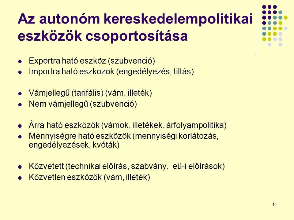 10 Az autonóm kereskedelempolitikai eszközök csoportosítása Exportra ható eszköz (szubvenció) Importra ható eszközök (engedélyezés, tiltás) Vámjellegű