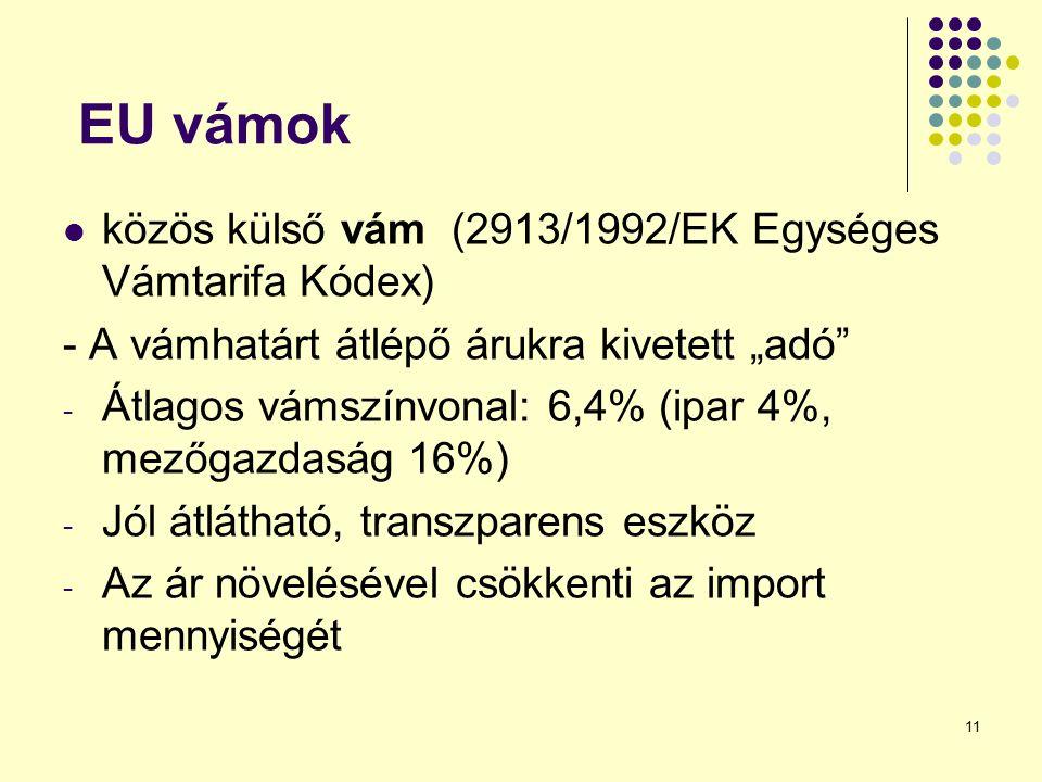 """11 EU vámok közös külső vám (2913/1992/EK Egységes Vámtarifa Kódex) - A vámhatárt átlépő árukra kivetett """"adó"""" - Átlagos vámszínvonal: 6,4% (ipar 4%,"""