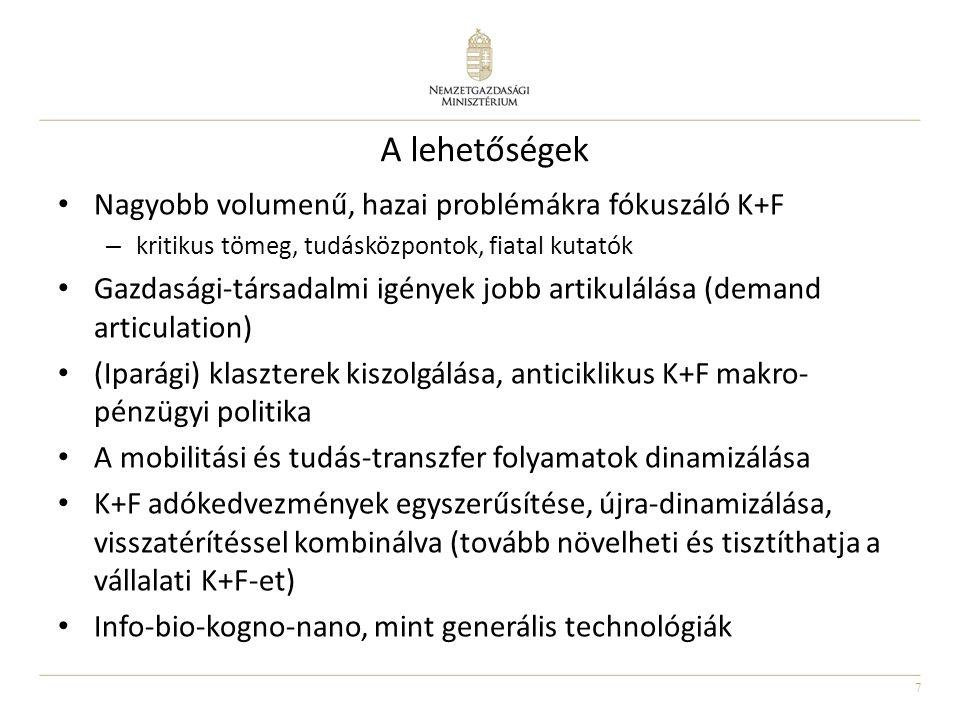 7 A lehetőségek Nagyobb volumenű, hazai problémákra fókuszáló K+F – kritikus tömeg, tudásközpontok, fiatal kutatók Gazdasági-társadalmi igények jobb artikulálása (demand articulation) (Iparági) klaszterek kiszolgálása, anticiklikus K+F makro- pénzügyi politika A mobilitási és tudás-transzfer folyamatok dinamizálása K+F adókedvezmények egyszerűsítése, újra-dinamizálása, visszatérítéssel kombinálva (tovább növelheti és tisztíthatja a vállalati K+F-et) Info-bio-kogno-nano, mint generális technológiák