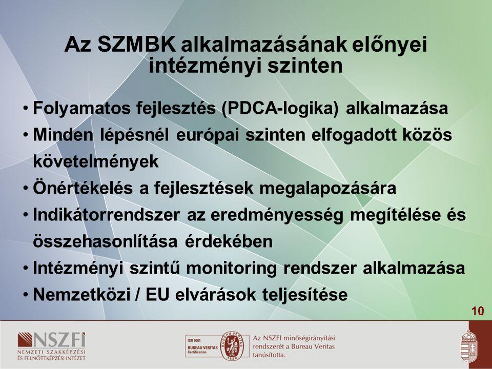 10 Az SZMBK alkalmazásának előnyei intézményi szinten Folyamatos fejlesztés (PDCA-logika) alkalmazása Minden lépésnél európai szinten elfogadott közös követelmények Önértékelés a fejlesztések megalapozására Indikátorrendszer az eredményesség megítélése és összehasonlítása érdekében Intézményi szintű monitoring rendszer alkalmazása Nemzetközi / EU elvárások teljesítése