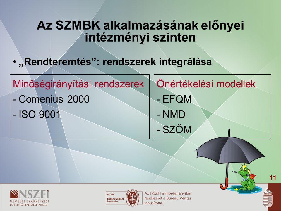 """11 Az SZMBK alkalmazásának előnyei intézményi szinten """"Rendteremtés : rendszerek integrálása Minőségirányítási rendszerek -Comenius 2000 -ISO 9001 Önértékelési modellek -EFQM -NMD -SZÖM"""