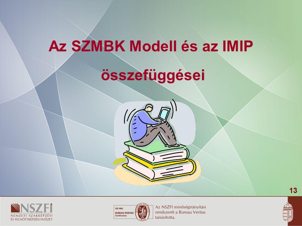 13 Az SZMBK Modell és az IMIP összefüggései