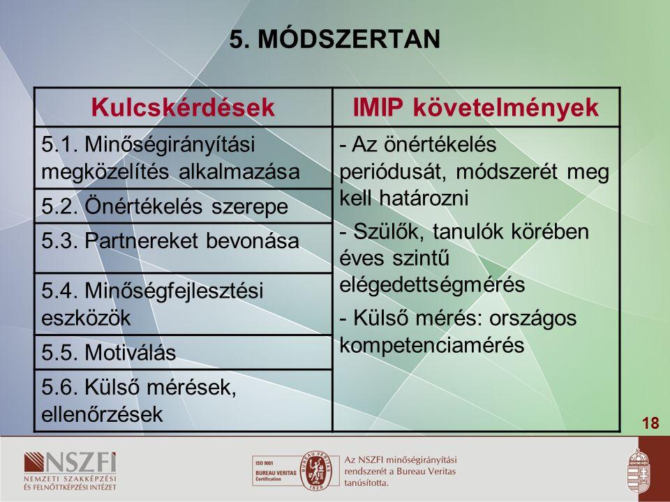 18 5. MÓDSZERTAN KulcskérdésekIMIP követelmények 5.1.