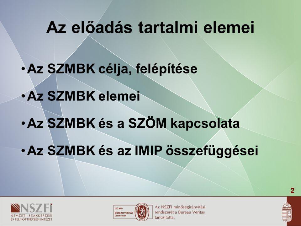 2 Az előadás tartalmi elemei Az SZMBK célja, felépítése Az SZMBK elemei Az SZMBK és a SZÖM kapcsolata Az SZMBK és az IMIP összefüggései