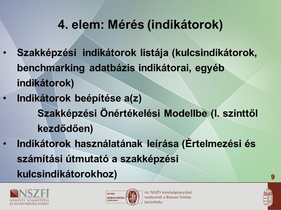 9 4. elem: Mérés (indikátorok) Szakképzési indikátorok listája (kulcsindikátorok, benchmarking adatbázis indikátorai, egyéb indikátorok) Indikátorok b