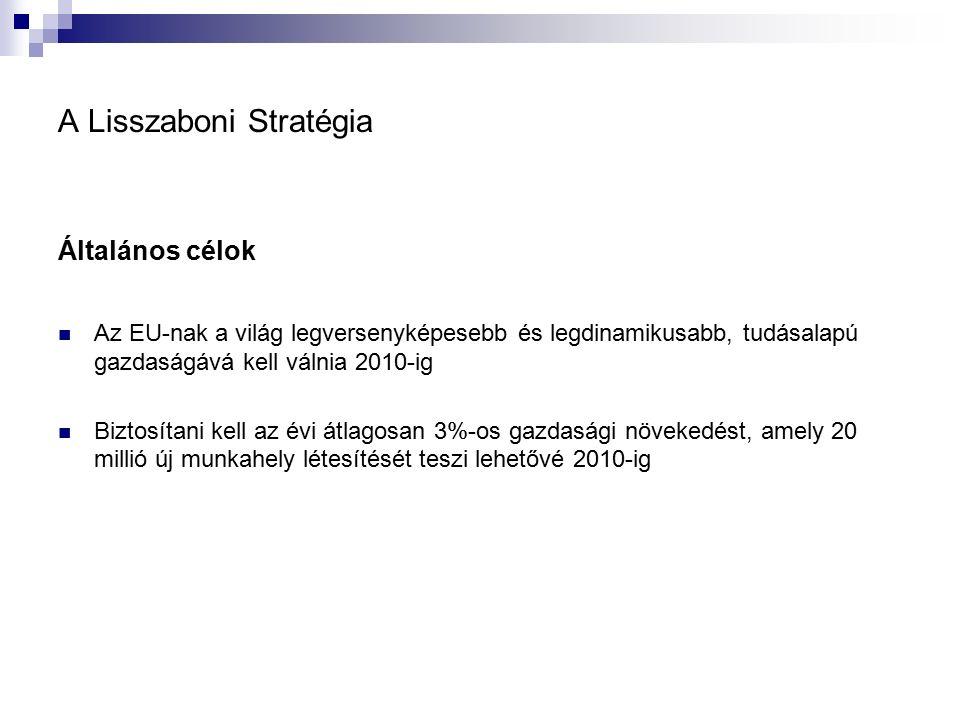 A Lisszaboni Stratégia Általános célok Az EU-nak a világ legversenyképesebb és legdinamikusabb, tudásalapú gazdaságává kell válnia 2010-ig Biztosítani