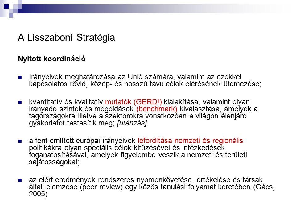A Lisszaboni Stratégia Nyitott koordináció Irányelvek meghatározása az Unió számára, valamint az ezekkel kapcsolatos rövid, közép- és hosszú távú célo