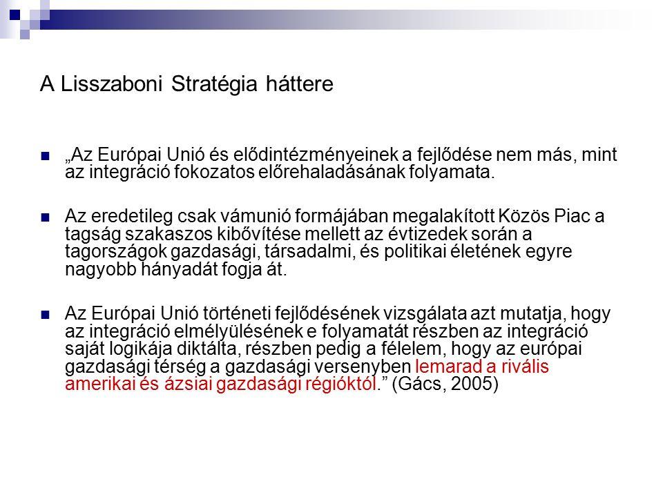"""A Lisszaboni Stratégia háttere """"Az Európai Unió és elődintézményeinek a fejlődése nem más, mint az integráció fokozatos előrehaladásának folyamata. Az"""