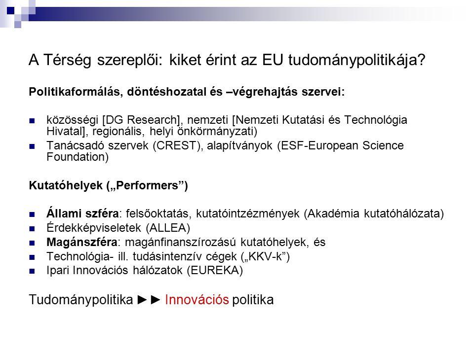 A Térség szereplői: kiket érint az EU tudománypolitikája? Politikaformálás, döntéshozatal és –végrehajtás szervei: közösségi [DG Research], nemzeti [N